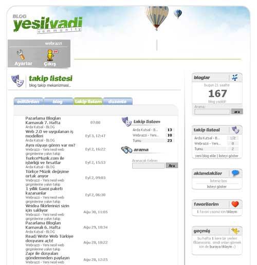 YesilVadi.org