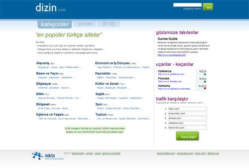 Dizin.com