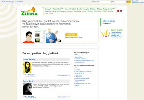 Zurna Blog
