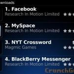 blackberry-top-downloads