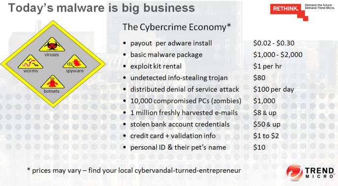 trend_micro_malware