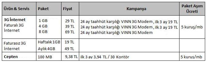 turkcell-3g-tarife