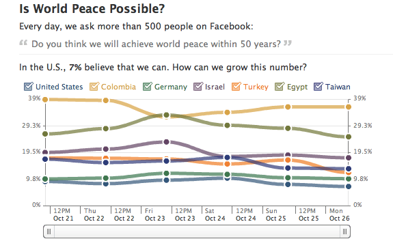 facebook-peace3