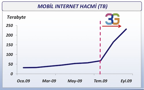 3g-tcell1