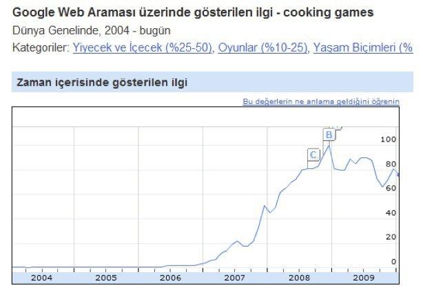 cookinggames-google1