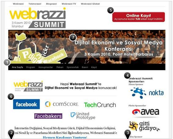 Webrazzi Summit Notable