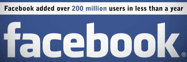 Facebook 200 milyon