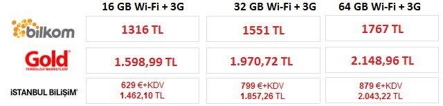 iPad Fiyatları Wi-fi 3G