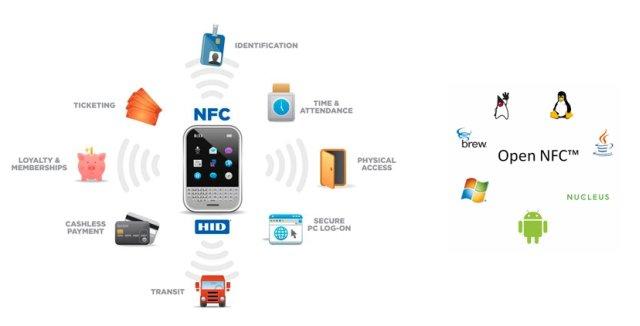 NFC nedir, NFC ne işe yarar