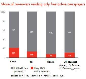 Ucretsiz Online Yayınlar