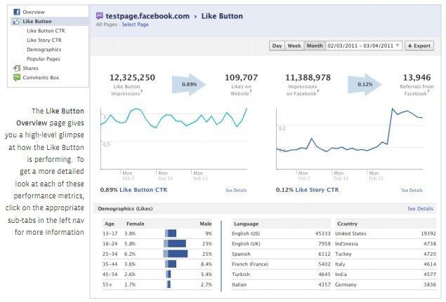 Facebook Analitik - Beğen