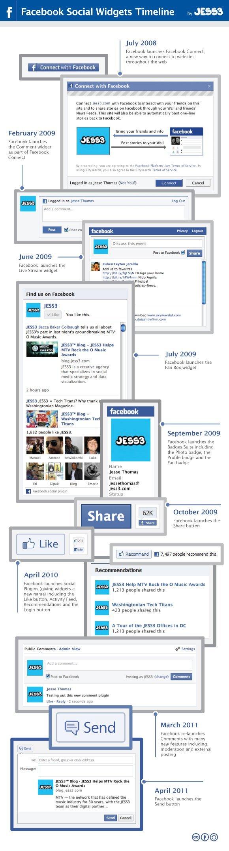 Facebook Araçları, Eklentileri