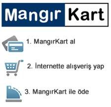MangırKart'la Alışveriş
