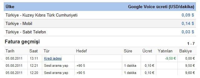 Gmail'den Arama - Google Voice Arama