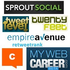 Sosyal Medya Profil Analizi
