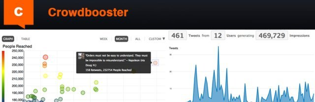 Crowdbooster.com