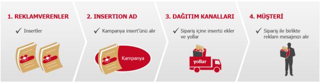 insertionad.com