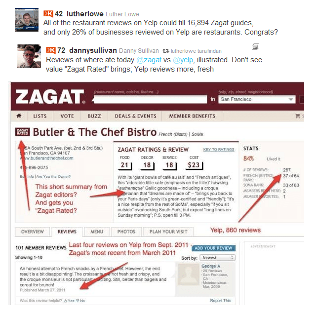 Zagat vs Yelp