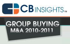 CB Insights - Grup Satin Alma Raporu