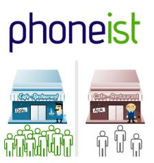 Phoneist.com