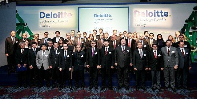 Deloitte Teknoloji Fast50 - Türkiye