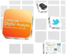 comScore Digital Analitix