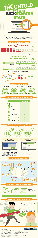 kickstarter infographic