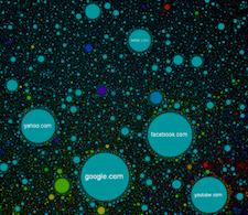 2013-internet-degisiklikler