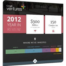 Google Ventures 2012