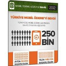 Türkiye'de mobil ödeme gözüyle bahis [İnfografik]