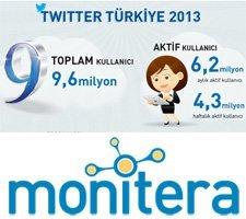 twitter-turkiye-2013-logo