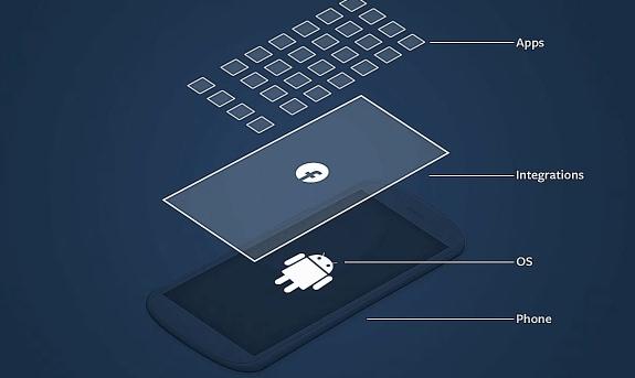 Facebook Phone yapısı