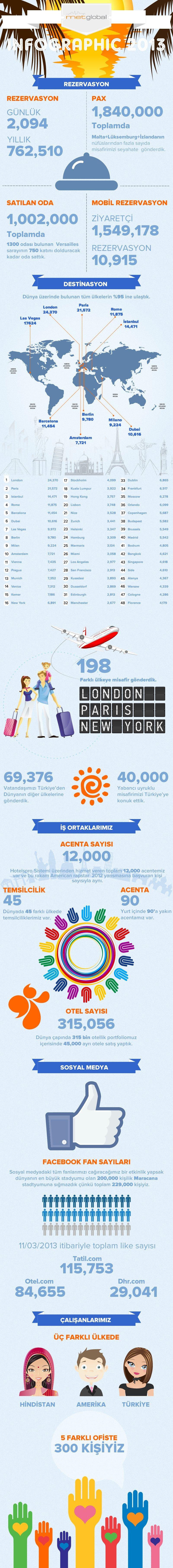 metglobal-infografik-2012