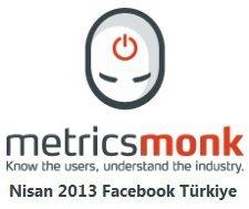 metricsmonk facebook turkiye