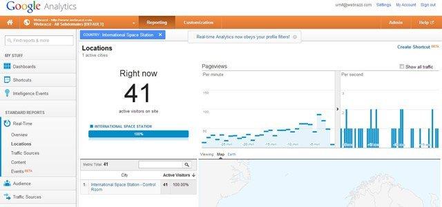 Google 1 Nisan