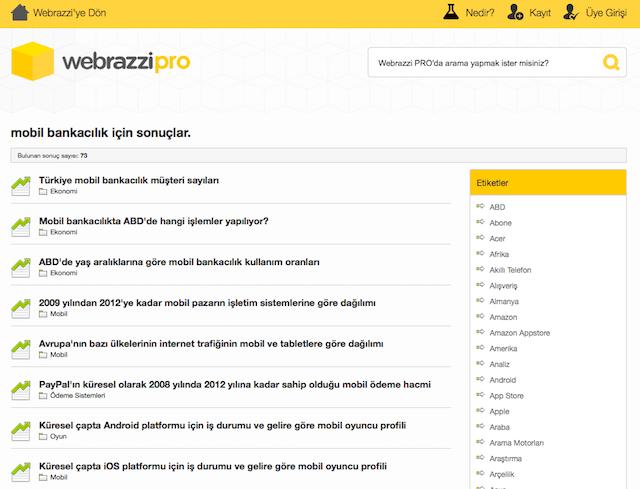 webrazzi-pro-arama