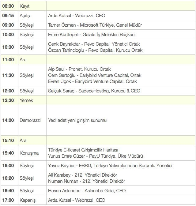 webrazzi-startup-13-program