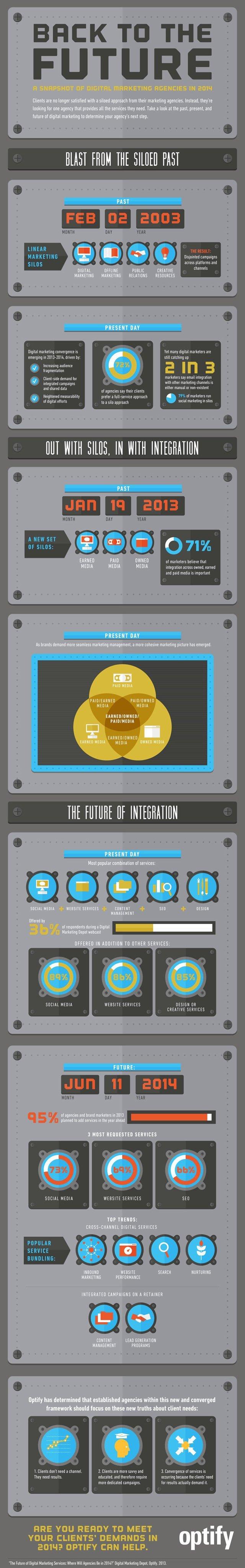 optify-infografik-640