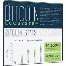 Bitcoin ekosistemi [İnfografik]