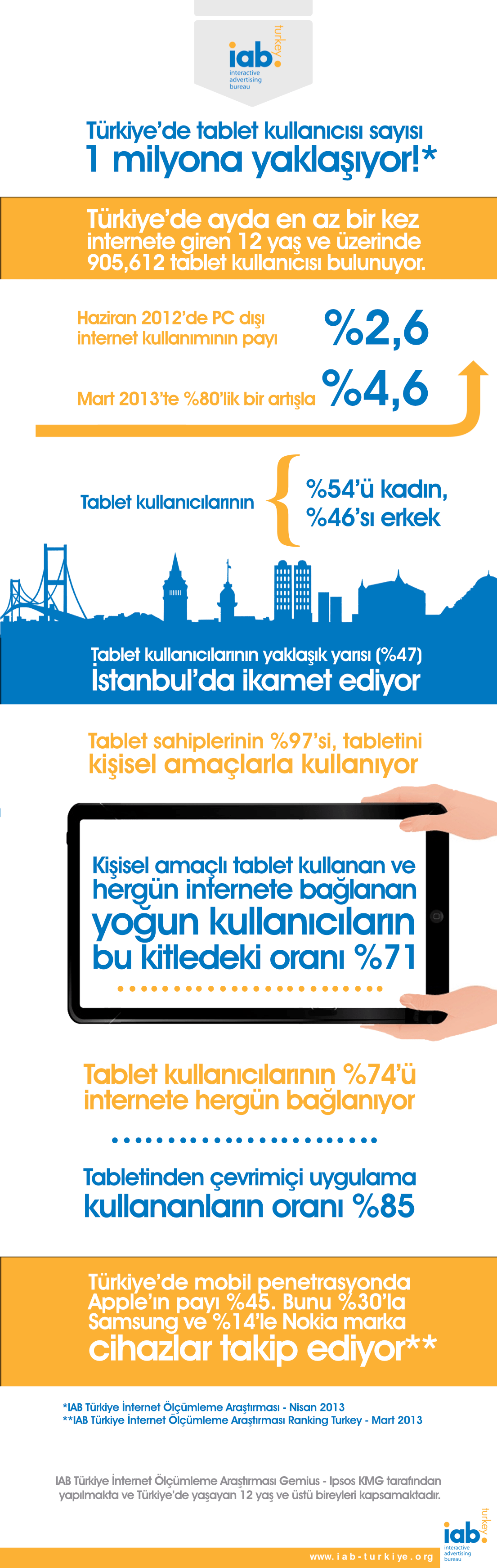 iab_infografik