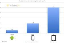 mobil-platform-fiyat-thumb