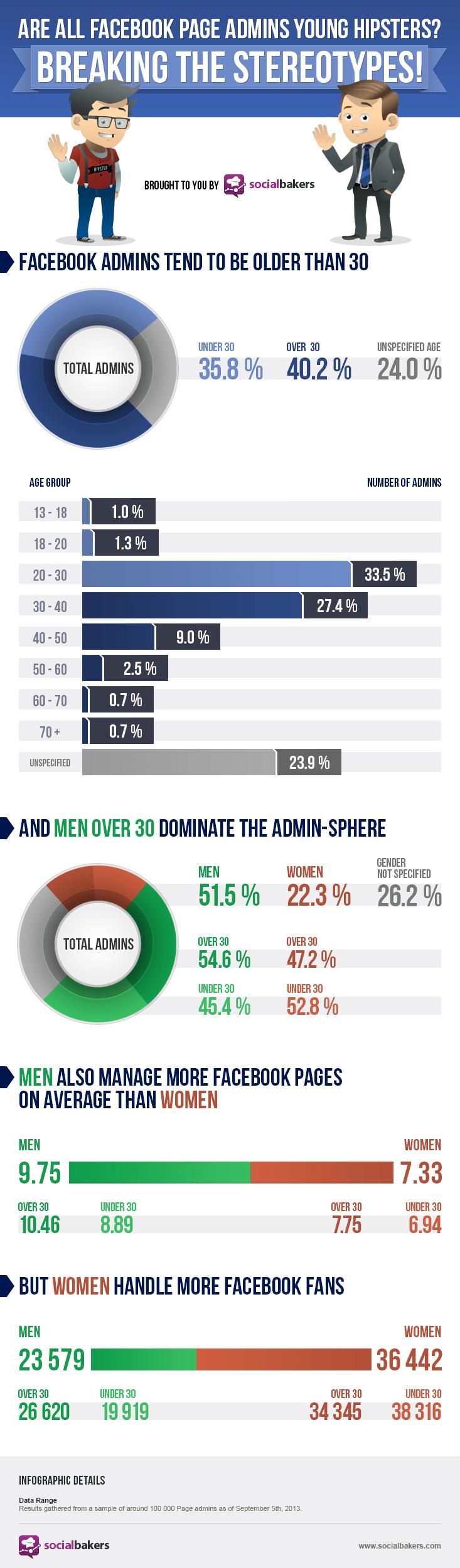 facebook-onyargı-infografik