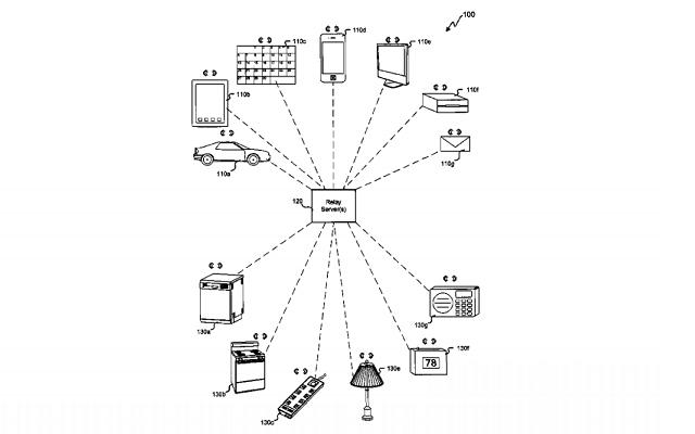 apple-akilli-ev-patent