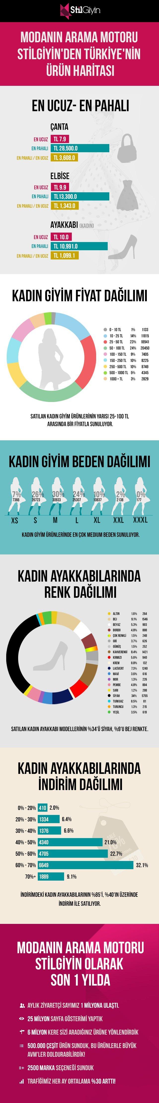 StilGiyin Infografik