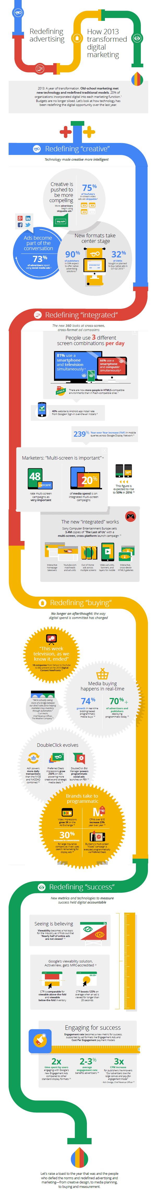 google-reklam-degisimi-2013-infografik