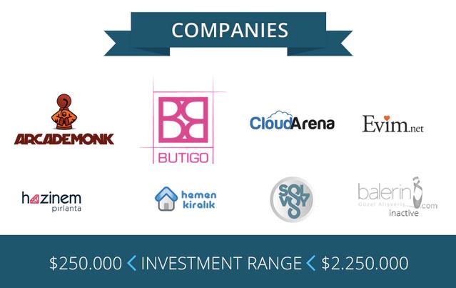 212-companies
