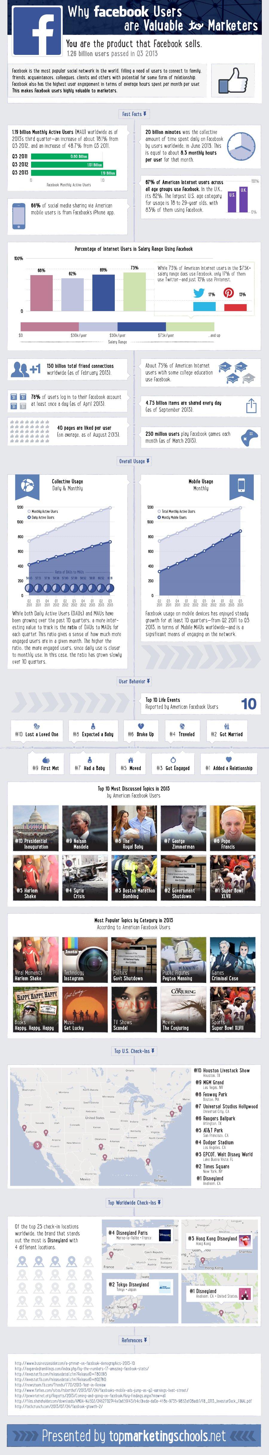 facebook-infografik