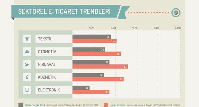 ideasoft-infografik-2014-TR-222222