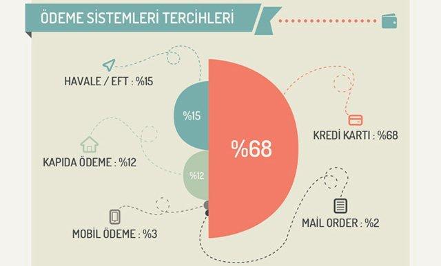 ideasoft-infografik-2014-TR-333333