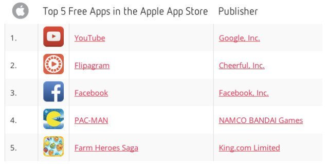 top5-free-app